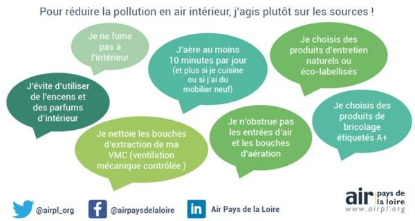 pollution-air-interieur